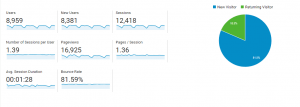 Monthly Stats Report theGuideX