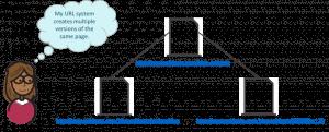 best serp tracker tool, best serp tracking, bulk serp tracker, serp tracking, serp tracking keyword ranking