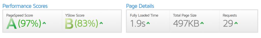 GoDaddy Website Plan, My GoDaddy Hosting, GoDaddy Economy Plan